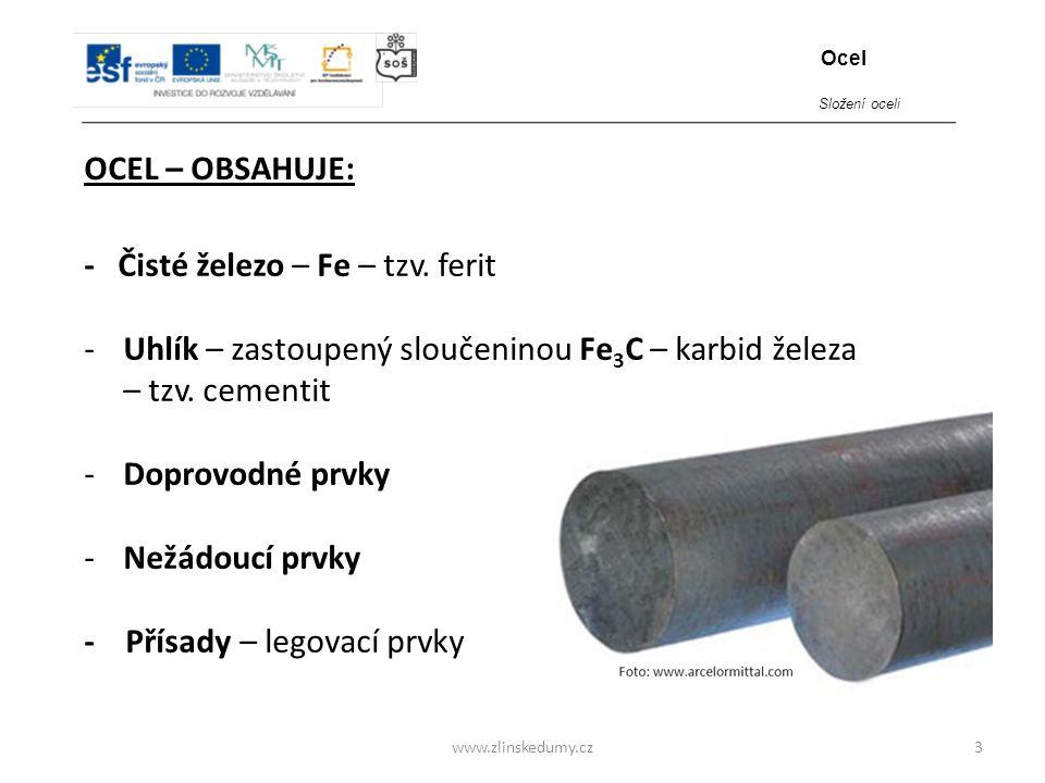 - Čisté železo – Fe – tzv. ferit -Uhlík – zastoupený sloučeninou Fe 3 C – karbid železa – tzv. cementit -Doprovodné prvky -Nežádoucí prvky - Přísady –