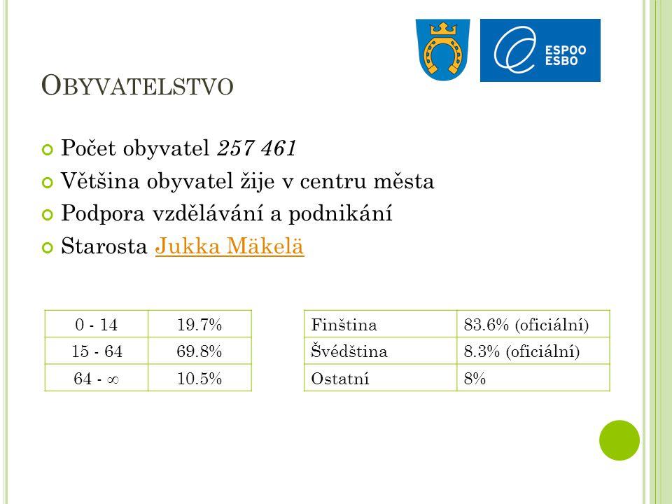 O BYVATELSTVO Počet obyvatel 257 461 Většina obyvatel žije v centru města Podpora vzdělávání a podnikání Starosta Jukka MäkeläJukka Mäkelä 0 - 1419.7%
