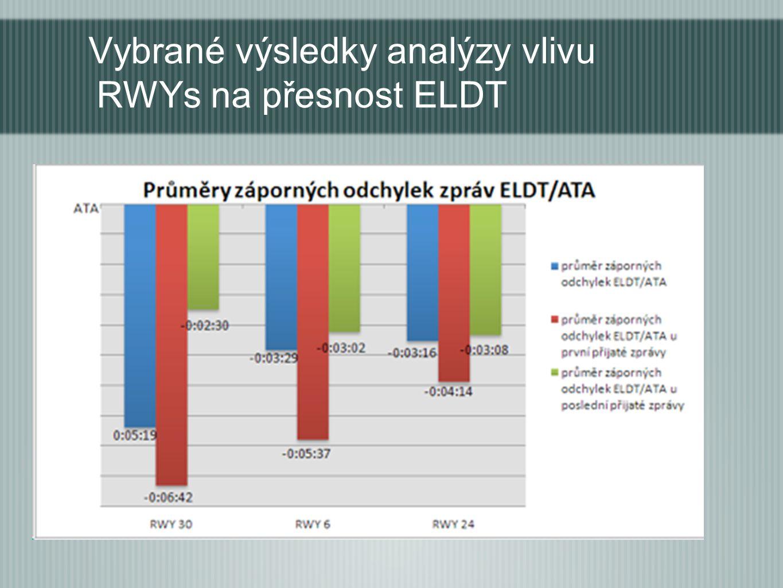 Vybrané výsledky analýzy vlivu RWYs na přesnost ELDT