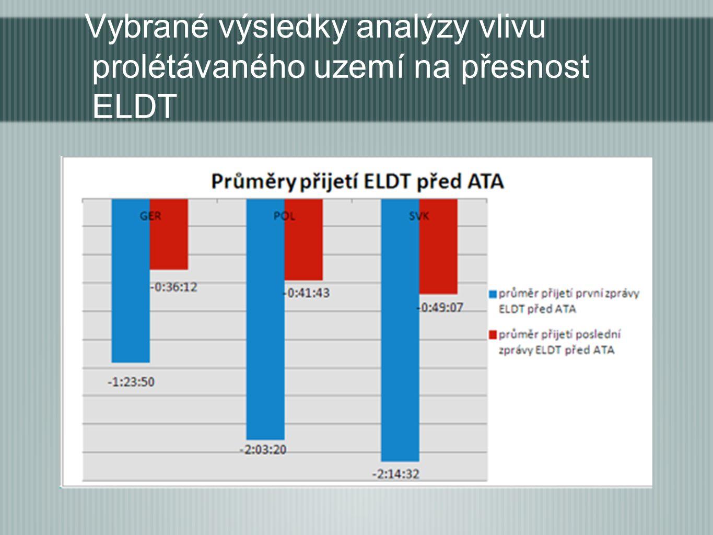 Vybrané výsledky analýzy vlivu prolétávaného uzemí na přesnost ELDT