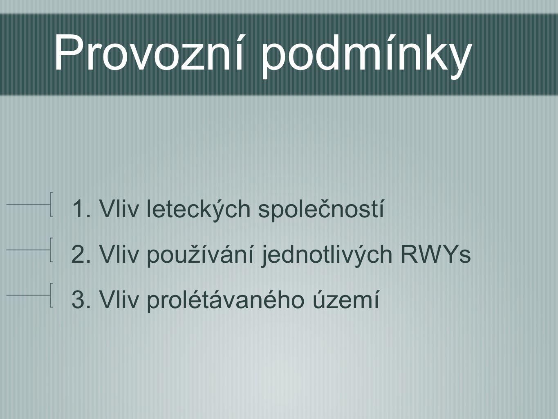 Provozní podmínky 1. Vliv leteckých společností 2.