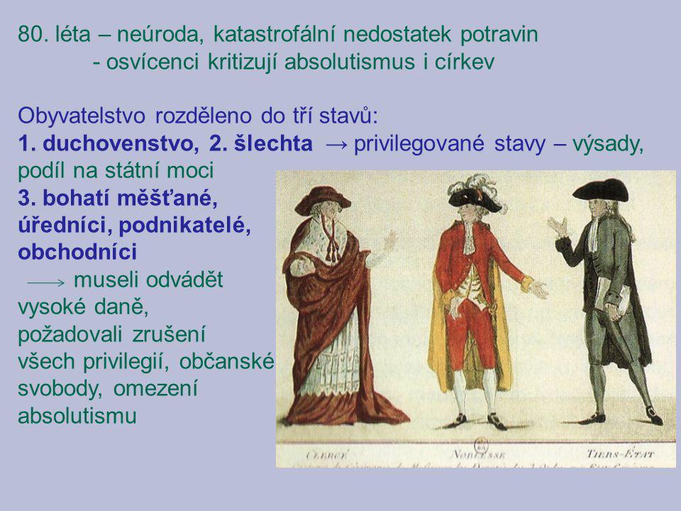 """Povstalci byli známi pod jménem sans-cullotes (sansculoti) neboli """"bez kalhot , místo krátkých aristokratických kalhot ke kolenům nosili dlouhé nohavice jako dělníci."""