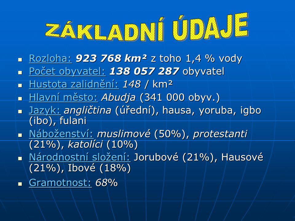 Rozloha: 923 768 km² z toho 1,4 % vody Rozloha: 923 768 km² z toho 1,4 % vody Počet obyvatel: 138 057 287 obyvatel Počet obyvatel: 138 057 287 obyvatel Hustota zalidnění: 148 / km² Hustota zalidnění: 148 / km² Hlavní město: Abudja (341 000 obyv.) Hlavní město: Abudja (341 000 obyv.) Jazyk: angličtina (úřední), hausa, yoruba, igbo (ibo), fulani Jazyk: angličtina (úřední), hausa, yoruba, igbo (ibo), fulani Náboženství: muslimové (50%), protestanti (21%), katolíci (10%) Náboženství: muslimové (50%), protestanti (21%), katolíci (10%) Národnostní složení: Jorubové (21%), Hausové (21%), Ibové (18%) Národnostní složení: Jorubové (21%), Hausové (21%), Ibové (18%) Gramotnost: 68% Gramotnost: 68%