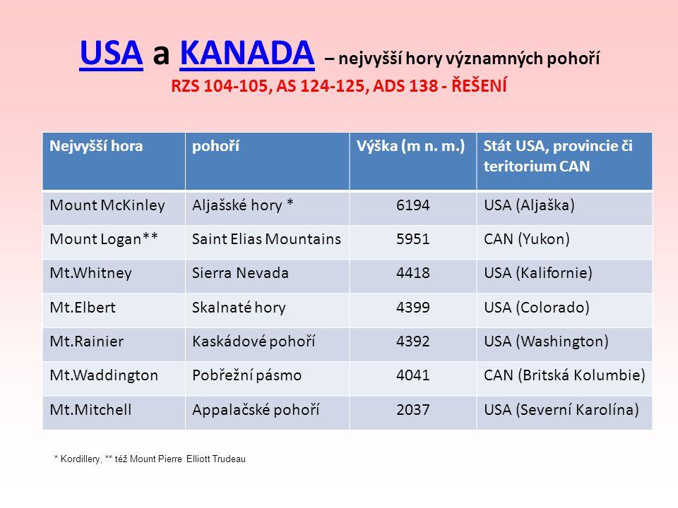 USAUSA a KANADA – nejvyšší hory významných pohoří RZS 104-105, AS 124-125, ADS 138 - ŘEŠENÍKANADA Nejvyšší horapohoříVýška (m n. m.)Stát USA, provinci