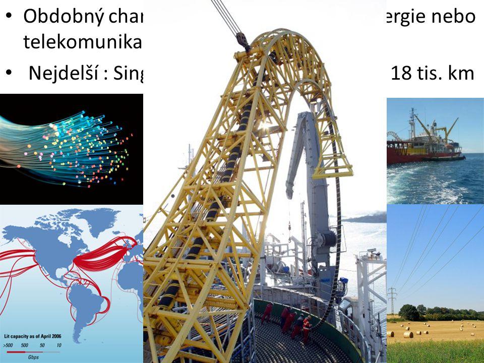 Obdobný charakter - rozvod elektrické energie nebo telekomunikační kabely (dnes optické) Nejdelší : Singapore-Paris, optický kabel - 18 tis. km