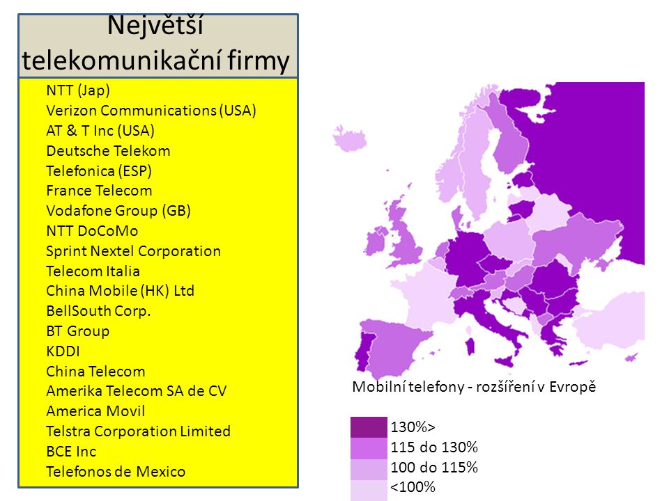 Největší telekomunikační firmy NTT (Jap) Verizon Communications (USA) AT & T Inc (USA) Deutsche Telekom Telefonica (ESP) France Telecom Vodafone Group