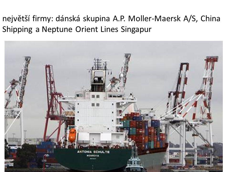 největší firmy: dánská skupina A.P. Moller-Maersk A/S, China Shipping a Neptune Orient Lines Singapur