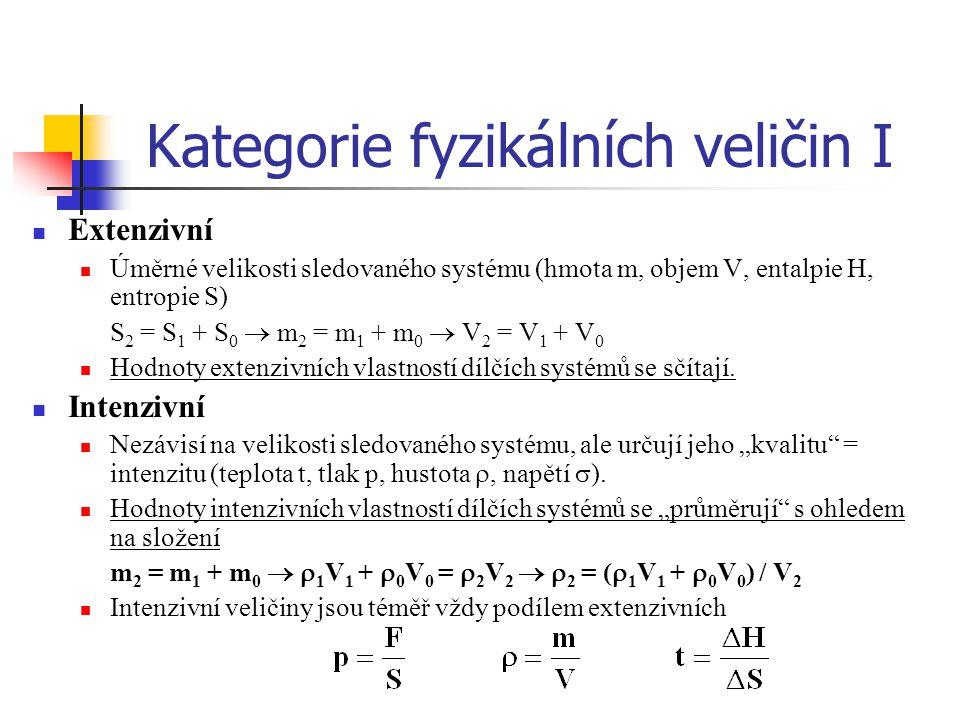 Kategorie fyzikálních veličin I Extenzivní Úměrné velikosti sledovaného systému (hmota m, objem V, entalpie H, entropie S) S 2 = S 1 + S 0  m 2 = m 1