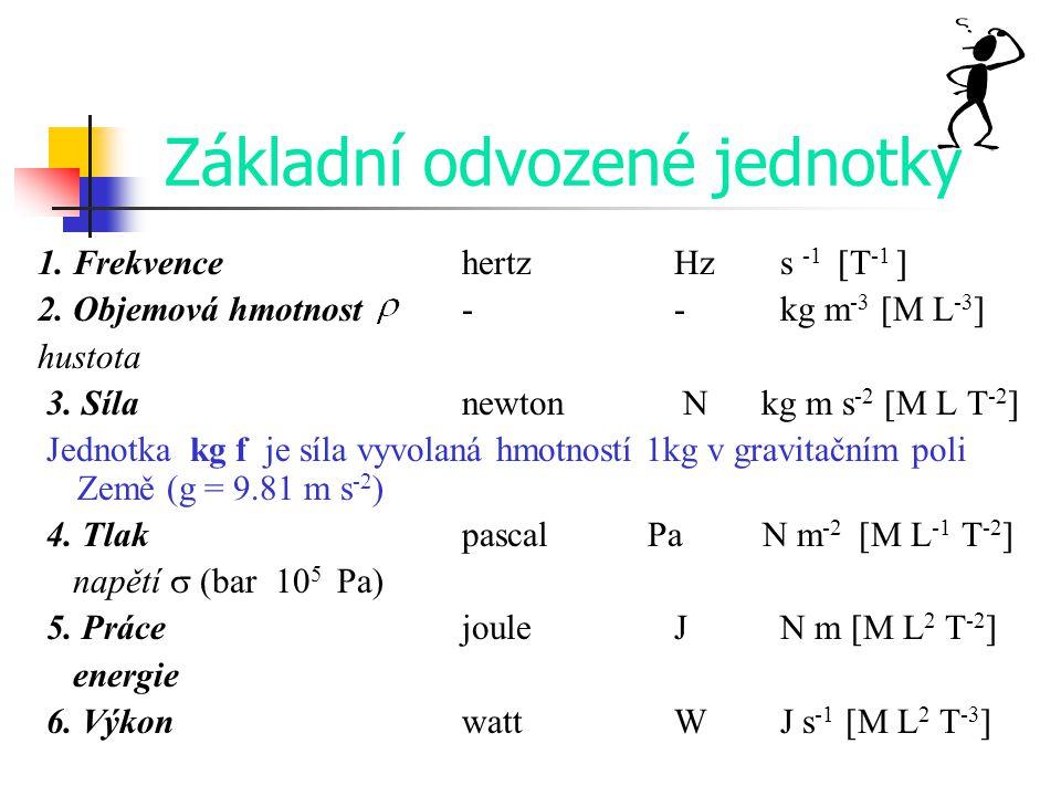 Základní odvozené jednotky 1. FrekvencehertzHzs -1  T -1  2. Objemová hmotnost --kg m -3 [M L -3 ] hustota 3. Sílanewton N kg m s -2 [M L T -2 ] Jed
