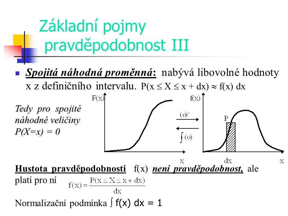Základní pojmy pravděpodobnost III Spojitá náhodná proměnná: nabývá libovolné hodnoty x z definičního intervalu. P(x  X  x + dx)  f(x) dx Tedy pro