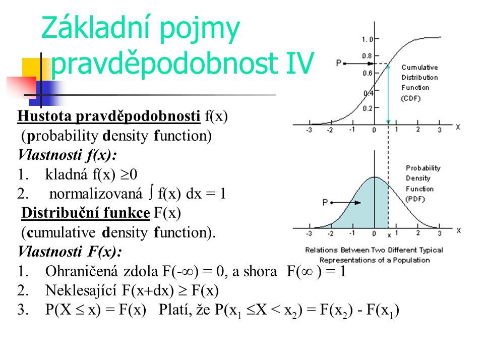 Základní pojmy pravděpodobnost IV Hustota pravděpodobnosti f(x) (probability density function) Vlastnosti f(x): 1. kladná f(x)  0 2. normalizovaná 
