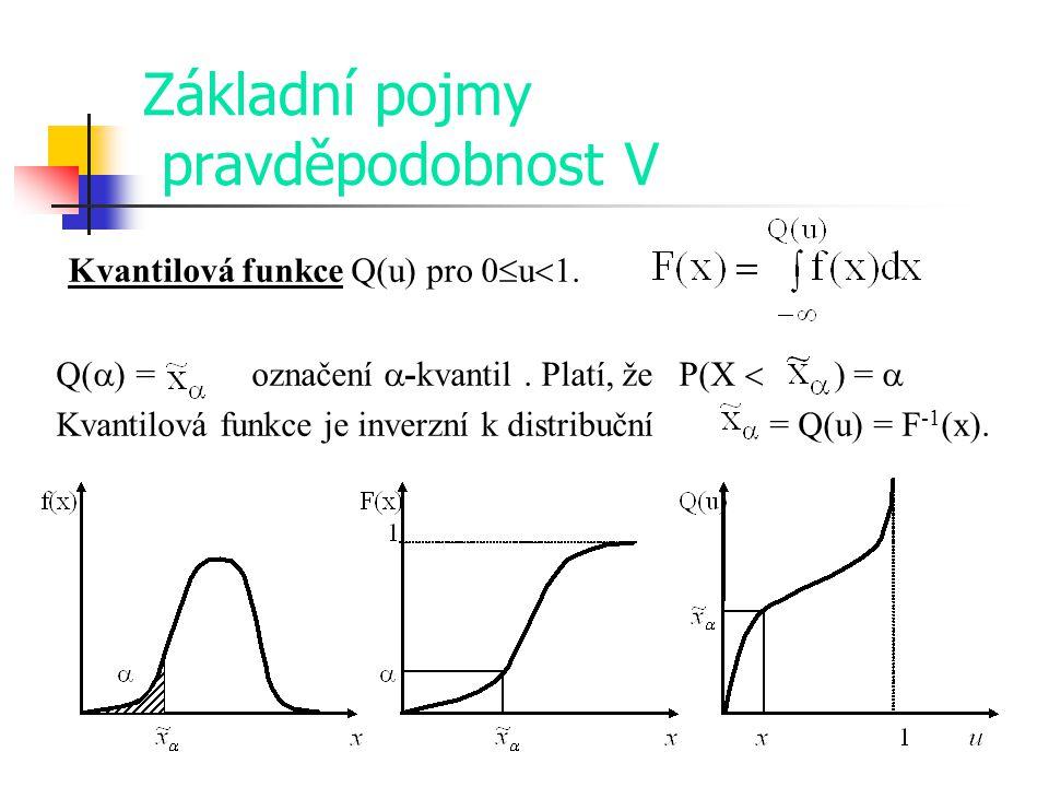 Základní pojmy pravděpodobnost V Kvantilová funkce Q(u) pro 0  u  1. Q(  ) = označení  -kvantil. Platí, že P(X  ) =  Kvantilová funkce je inverz
