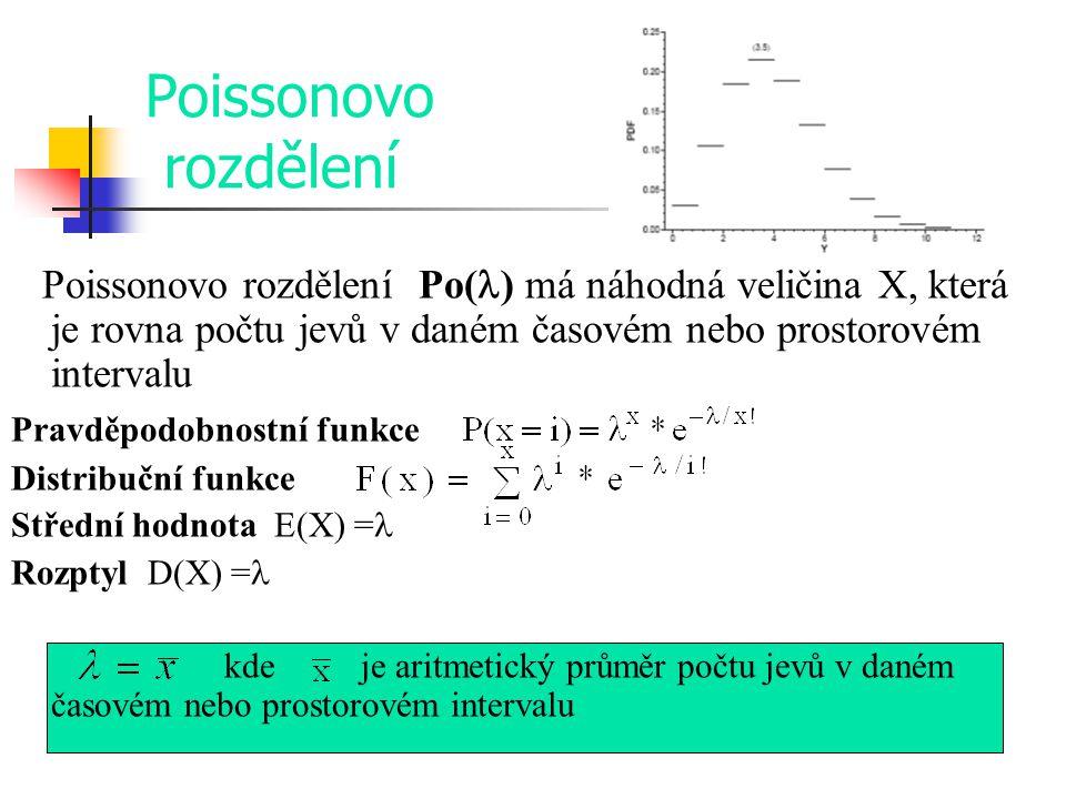Poissonovo rozdělení Poissonovo rozdělení Po( ) má náhodná veličina X, která je rovna počtu jevů v daném časovém nebo prostorovém intervalu Pravděpodo