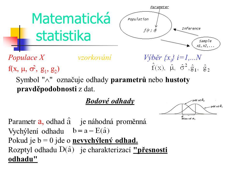 Matematická statistika Populace X vzorkování Výběr {x i } i=1,...N f(x, ,  2, g 1, g 2 ) Symbol