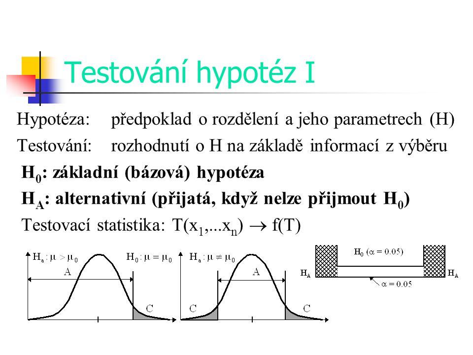 Testování hypotéz I Hypotéza: předpoklad o rozdělení a jeho parametrech (H) Testování: rozhodnutí o H na základě informací z výběru H 0 : základní (bá