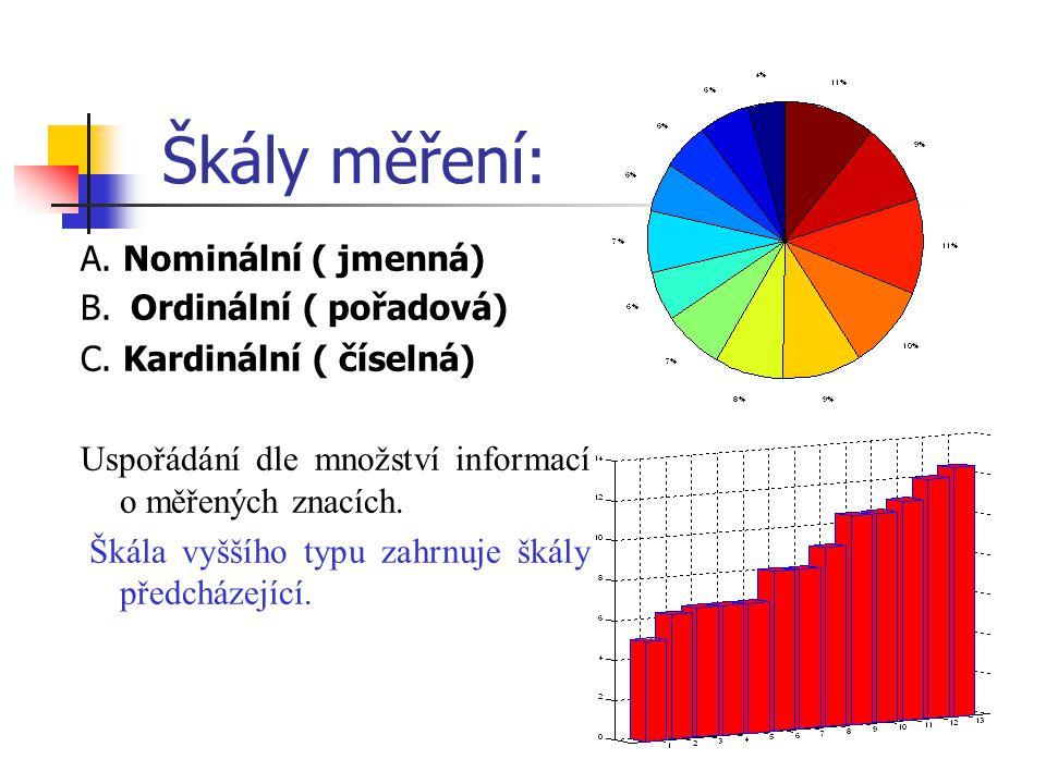 Škály měření: A. Nominální ( jmenná) B. Ordinální ( pořadová) C. Kardinální ( číselná) Uspořádání dle množství informací o měřených znacích. Škála vyš