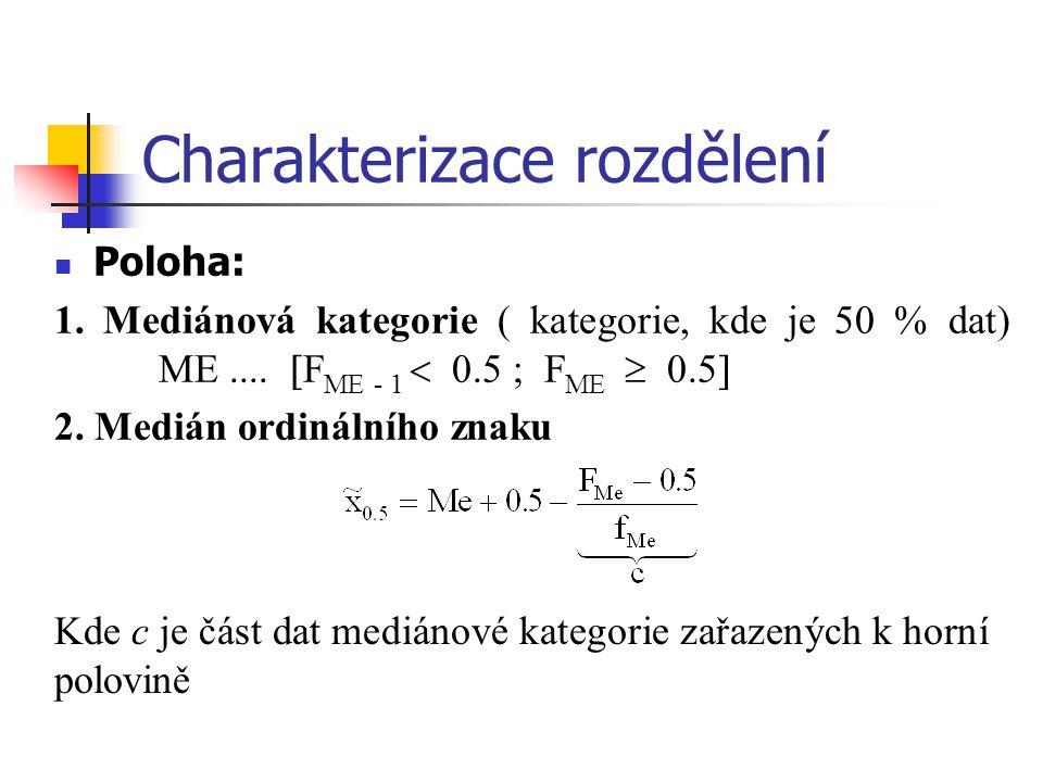 Charakterizace rozdělení Poloha: 1. Mediánová kategorie ( kategorie, kde je 50 % dat) ME....  F ME - 1  0.5  F ME  0.5  2. Medián ordinálního zna