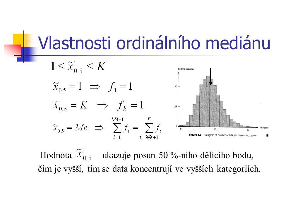 Vlastnosti ordinálního mediánu Hodnota ukazuje posun 50 %-ního dělícího bodu, čím je vyšší, tím se data koncentrují ve vyšších kategoriích.