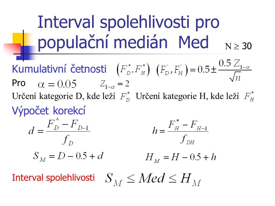 Interval spolehlivosti pro populační medián Med Kumulativní četnosti Pro Určení kategorie D, kde leží Určení kategorie H, kde leží Výpočet korekcí Int