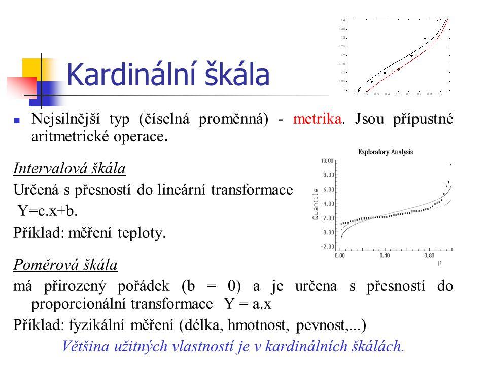 Kardinální škála Nejsilnější typ (číselná proměnná) - metrika. Jsou přípustné aritmetrické operace. Intervalová škála Určená s přesností do lineární t