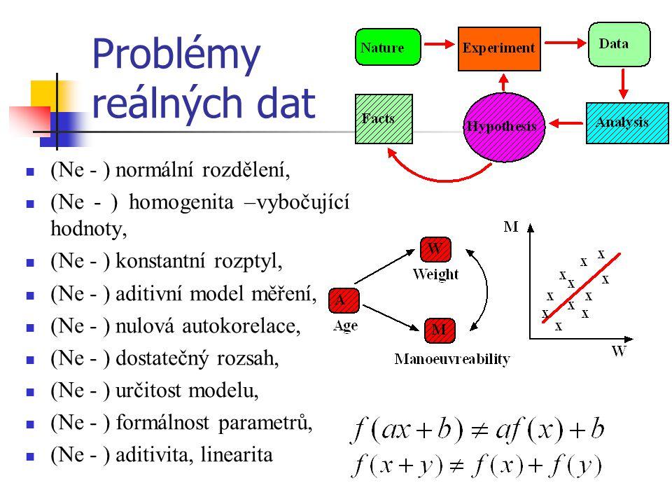 Problémy reálných dat (Ne - ) normální rozdělení, (Ne - ) homogenita –vybočující hodnoty, (Ne - ) konstantní rozptyl, (Ne - ) aditivní model měření, (