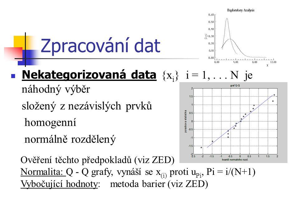 Zpracování dat Nekategorizovaná data {x i } i = 1,... N je náhodný výběr složený z nezávislých prvků homogenní normálně rozdělený Ověření těchto předp