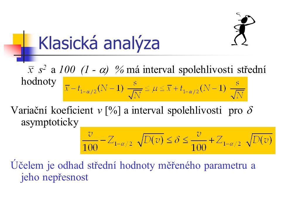 Klasická analýza s 2 a 100 (1 -  ) % má interval spolehlivosti střední hodnoty Variační koeficient v [%] a interval spolehlivosti pro  asymptoticky
