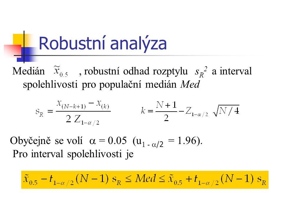 Robustní analýza Medián, robustní odhad rozptylu s R 2 a interval spolehlivosti pro populační medián Med Obyčejně se volí  = 0.05 (u 1 -  /2 = 1.96)