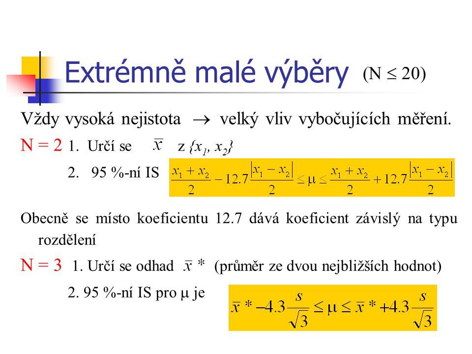 Extrémně malé výběry Vždy vysoká nejistota  velký vliv vybočujících měření. N = 2 1. Určí se z {x 1, x 2 } 2. 95 %-ní IS Obecně se místo koeficientu