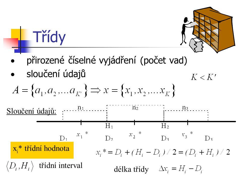 Třídy  přirozené číselné vyjádření (počet vad)  sloučení údajů Sloučení údajů: x i * třídní hodnota třídní interval délka třídy