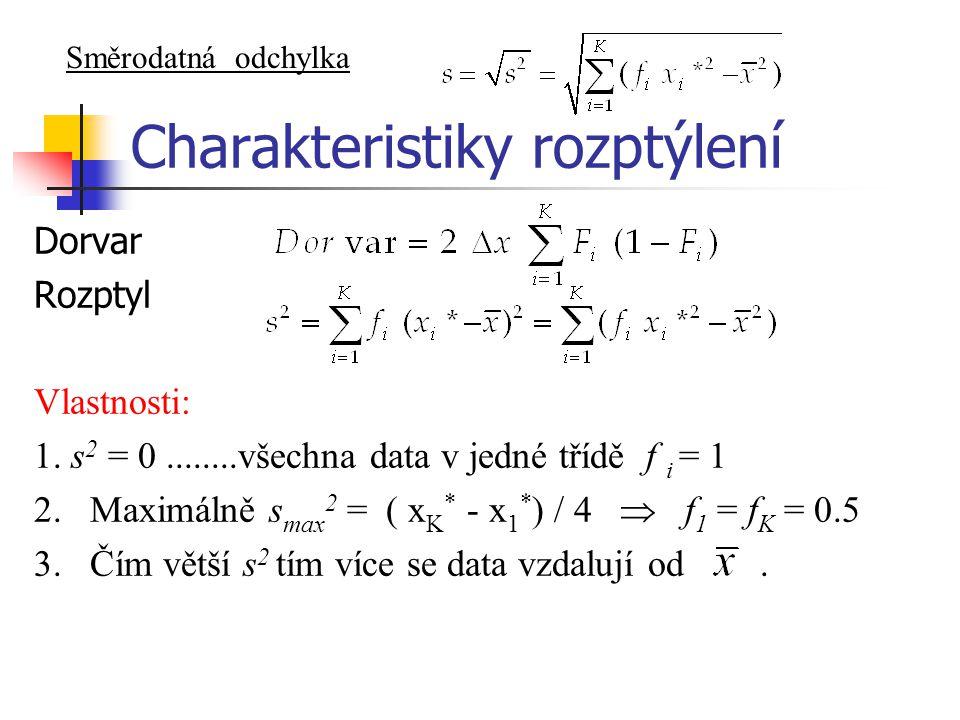 Charakteristiky rozptýlení Dorvar Rozptyl Vlastnosti: 1. s 2 = 0........všechna data v jedné třídě f i = 1 2. Maximálně s max 2 = ( x K * - x 1 * ) /