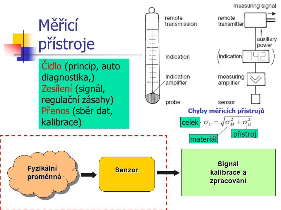 Měřicí přístroje Čidlo (princip, auto diagnostika,) Zesílení (signál, regulační zásahy) Přenos (sběr dat, kalibrace) Fyzikální proměnná Senzor Signál