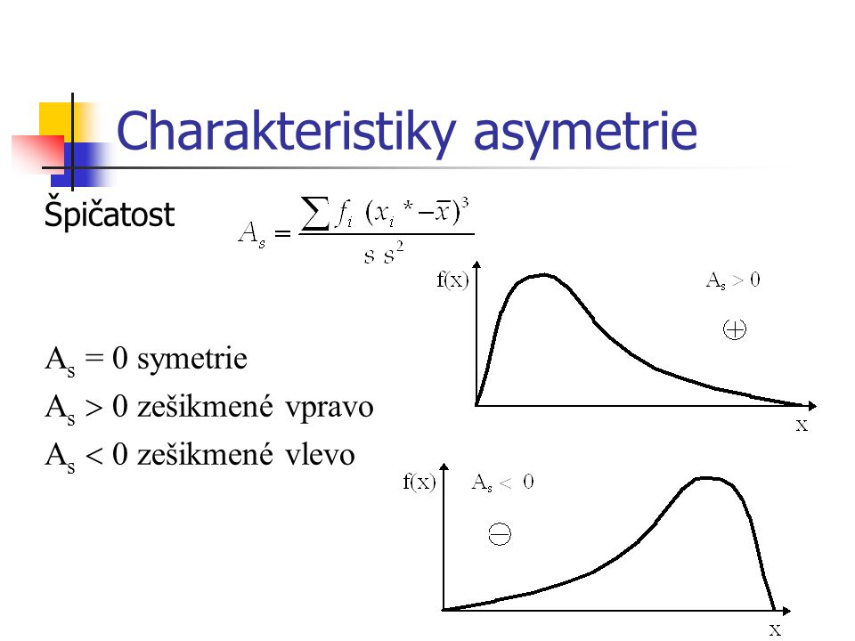 Charakteristiky asymetrie Špičatost A s = 0 symetrie A s  0 zešikmené vpravo A s  0 zešikmené vlevo