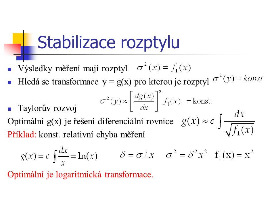 Stabilizace rozptylu Výsledky měření mají rozptyl Hledá se transformace y = g(x) pro kterou je rozptyl Taylorův rozvoj Optimální g(x) je řešení difere