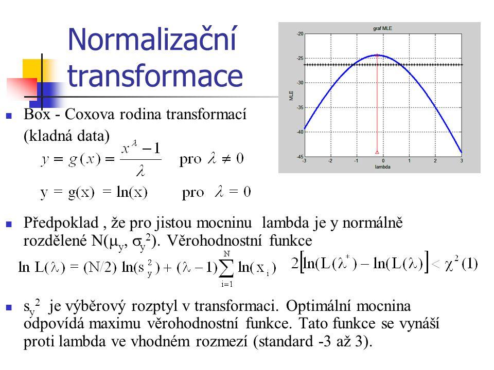 Normalizační transformace Box - Coxova rodina transformací (kladná data) Předpoklad, že pro jistou mocninu lambda je y normálně rozdělené N(  y,  y