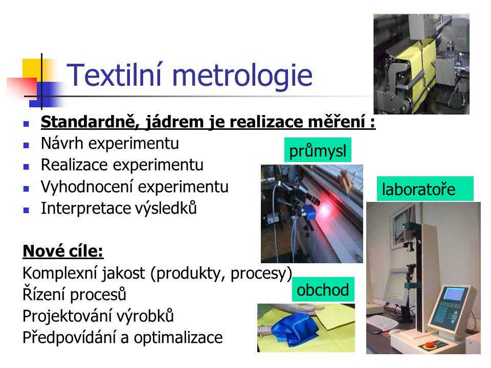Textilní metrologie Standardně, jádrem je realizace měření : Návrh experimentu Realizace experimentu Vyhodnocení experimentu Interpretace výsledků Nov