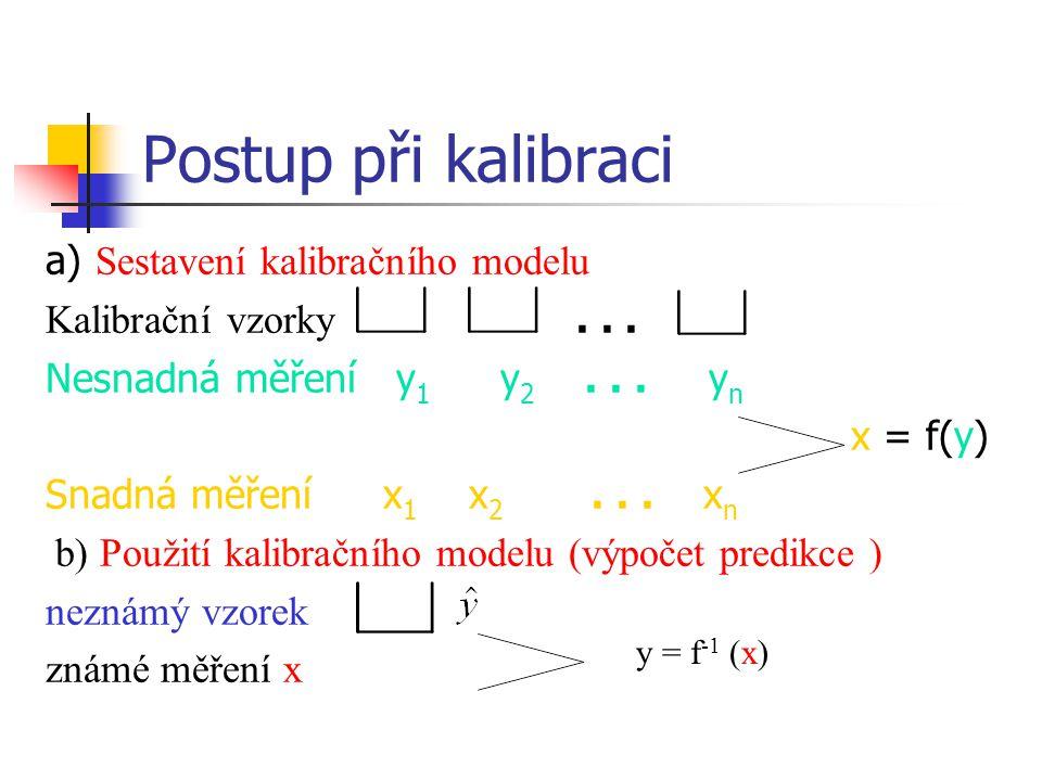 Postup při kalibraci a) Sestavení kalibračního modelu Kalibrační vzorky... Nesnadná měření y 1 y 2... y n x = f(y) Snadná měření x 1 x 2... x n b) Pou