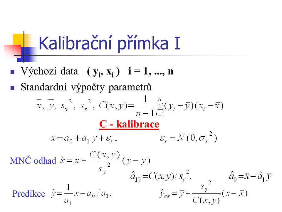 Kalibrační přímka I Výchozí data ( y i, x i ) i = 1,..., n Standardní výpočty parametrů C - kalibrace MNČ odhad Predikce