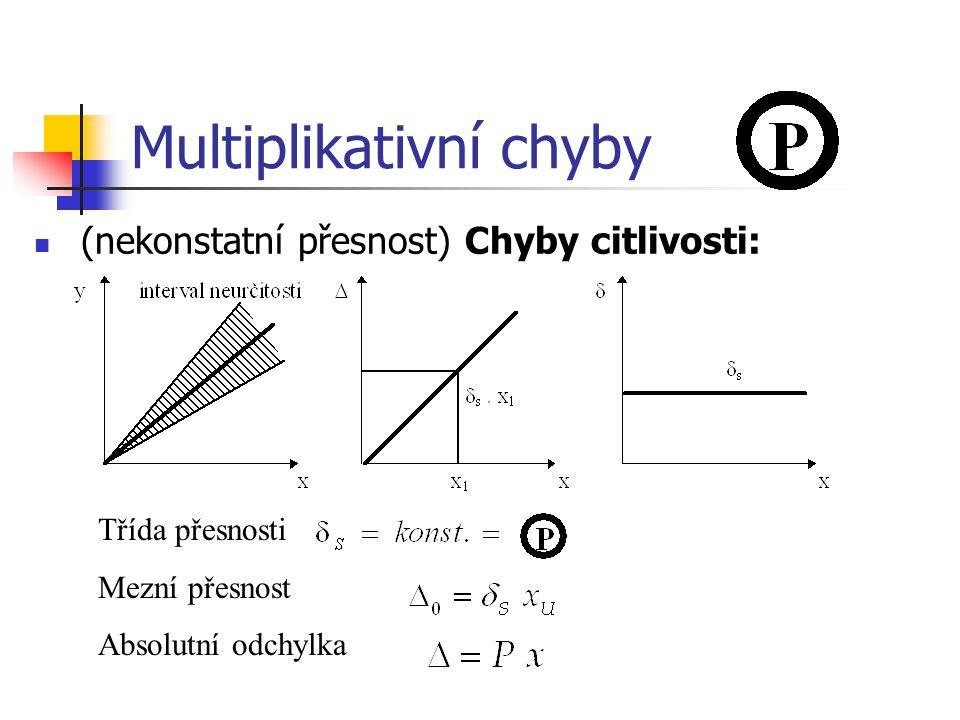 Multiplikativní chyby (nekonstatní přesnost) Chyby citlivosti: Třída přesnosti Mezní přesnost Absolutní odchylka