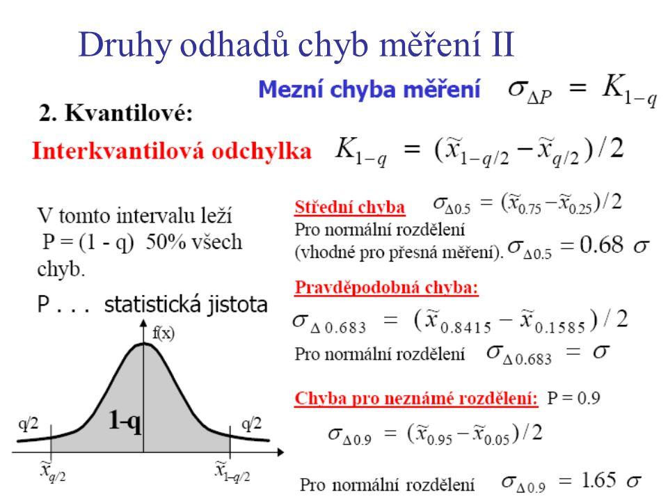 Druhy odhadů chyb měření II