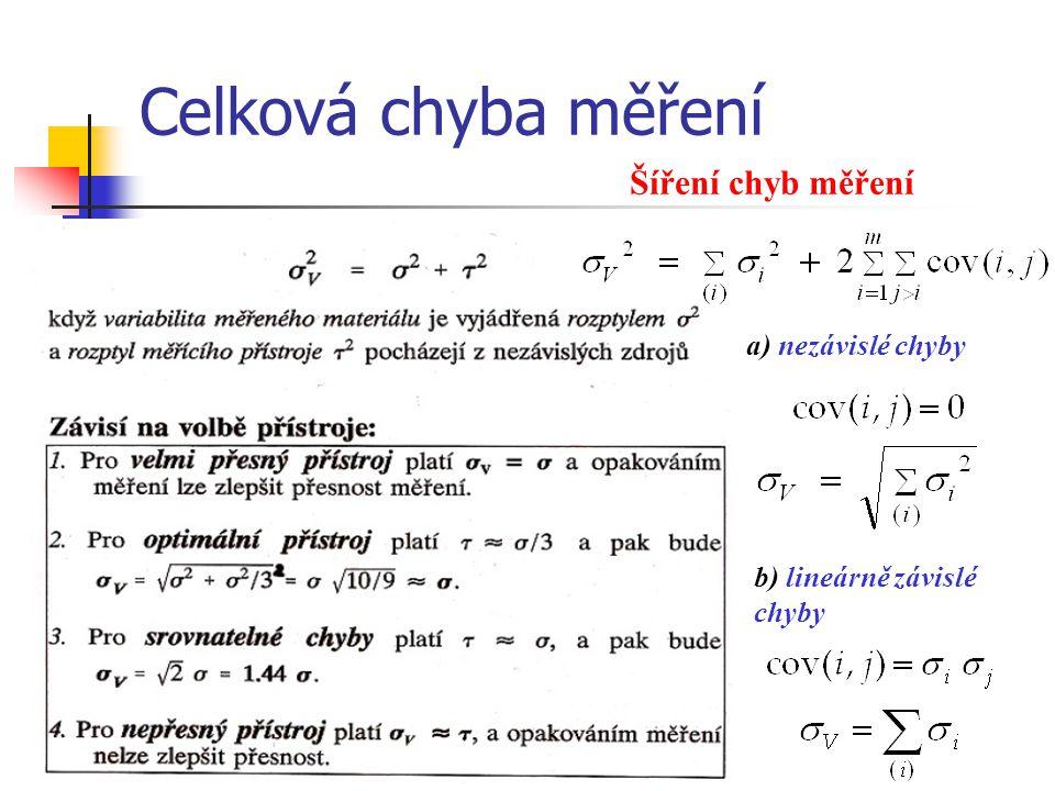Celková chyba měření Šíření chyb měření a) nezávislé chyby b) lineárně závislé chyby