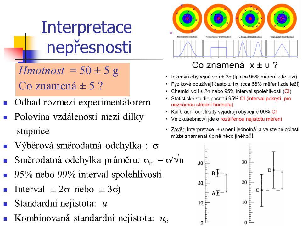 Interpretace nepřesnosti Hmotnost = 50 ± 5 g Co znamená ± 5 ? Odhad rozmezí experimentátorem Polovina vzdálenosti mezi dílky stupnice Výběrová směroda