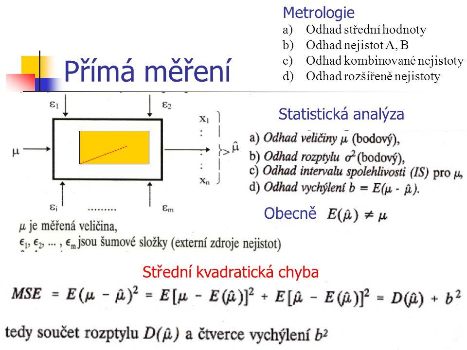 Přímá měření Statistická analýza Střední kvadratická chyba Obecně Metrologie a)Odhad střední hodnoty b)Odhad nejistot A, B c)Odhad kombinované nejisto