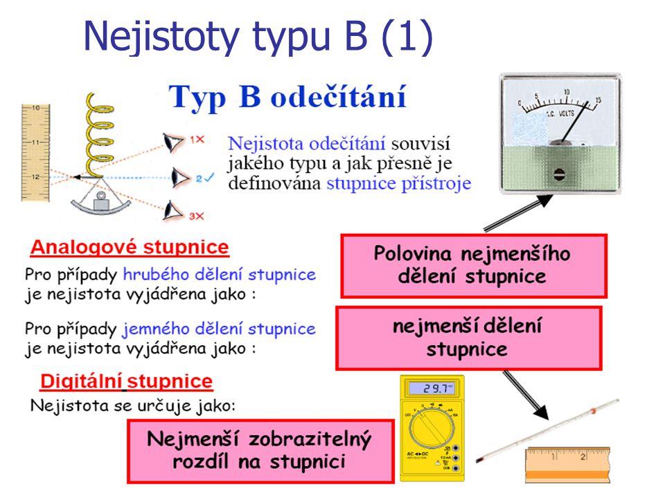 Nejistoty typu B (1)