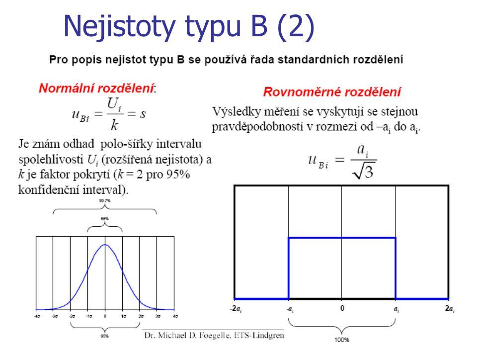 Nejistoty typu B (2)