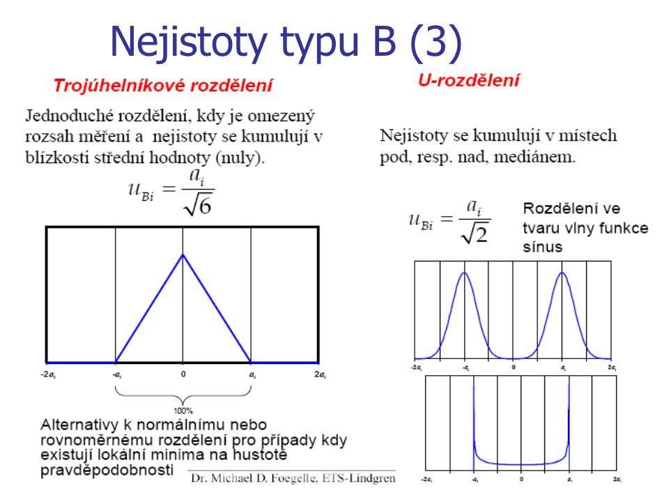 Nejistoty typu B (3)