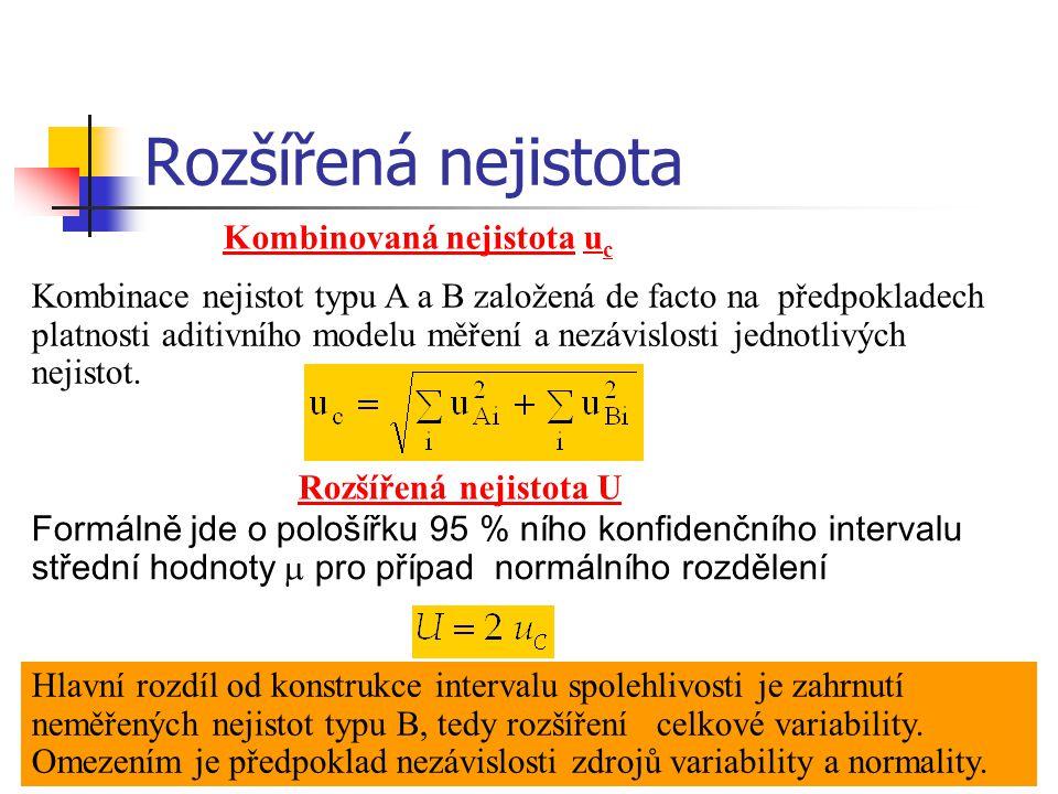 Rozšířená nejistota Kombinovaná nejistota u c Kombinace nejistot typu A a B založená de facto na předpokladech platnosti aditivního modelu měření a ne