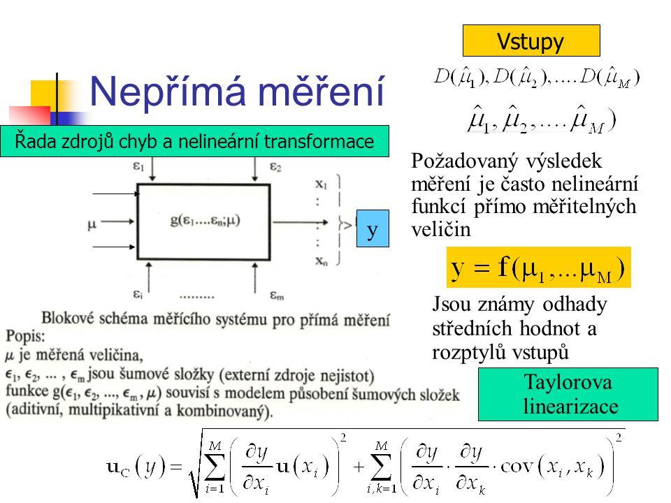 Nepřímá měření Řada zdrojů chyb a nelineární transformace Vstupy Požadovaný výsledek měření je často nelineární funkcí přímo měřitelných veličin Jsou
