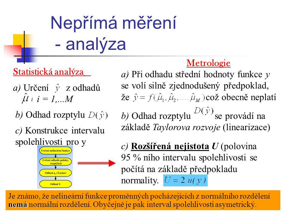 Nepřímá měření - analýza Statistická analýza Metrologie nemá Je známo, že nelineární funkce proměnných pocházejících z normálního rozdělení nemá normá