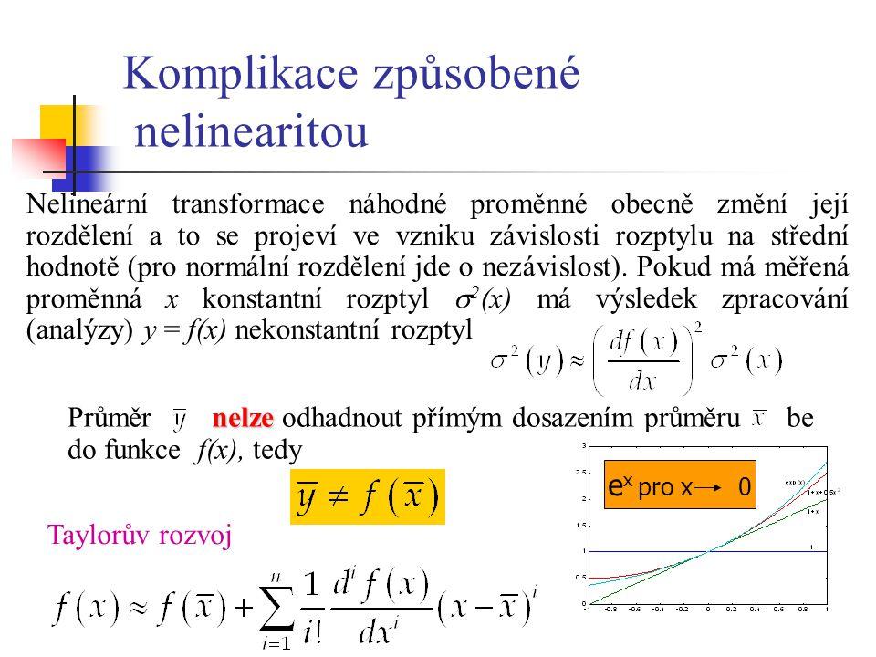 nelze Průměr nelze odhadnout přímým dosazením průměru be do funkce f(x), tedy Komplikace způsobené nelinearitou Nelineární transformace náhodné proměn